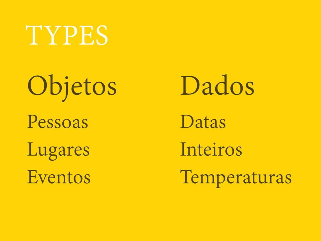 TYPES Objetos Dados Pessoas Lugares Eventos Dat...