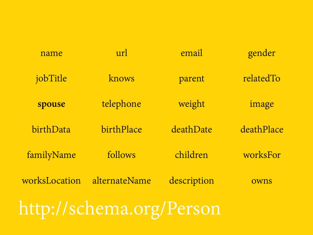 http://schema.org/Person name url email gender ...