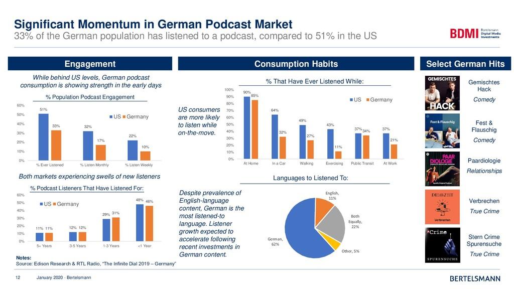 12 January 2020 · Bertelsmann Significant Momen...