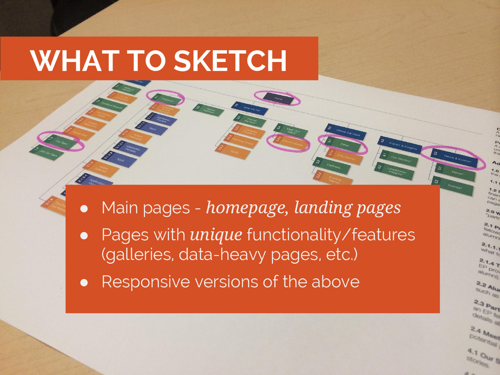 WHAT TO SKETCH ● Main pages - homepage, landing...