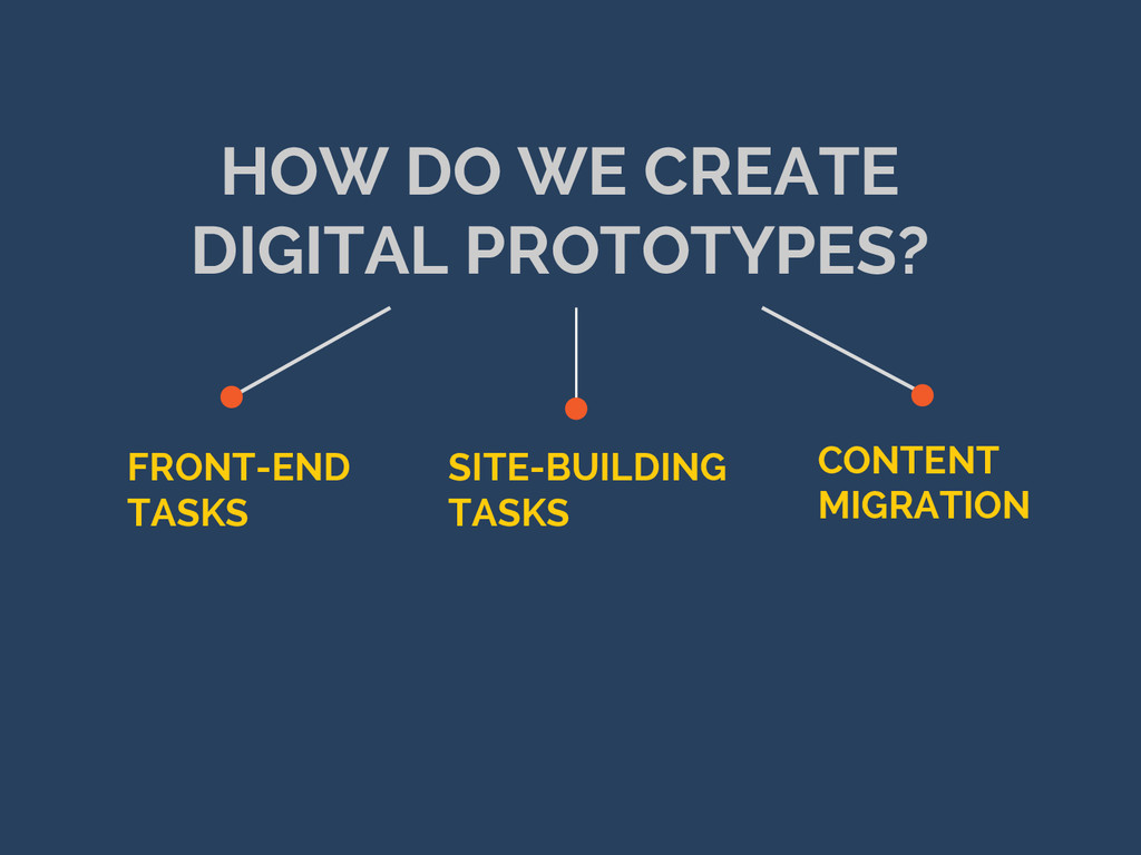 HOW DO WE CREATE DIGITAL PROTOTYPES? FRONT-END ...