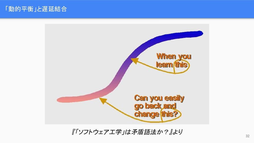 32 「動的平衡」と遅延結合 『「ソフトウェア工学」は矛盾語法か?』より
