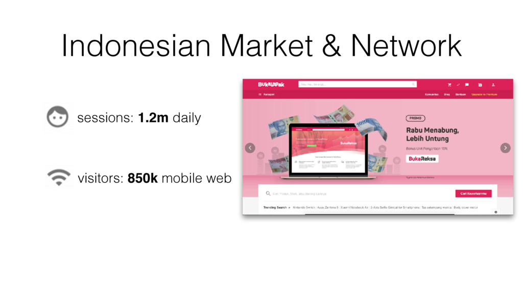 Indonesian Market & Network sessions: 1.2m dail...