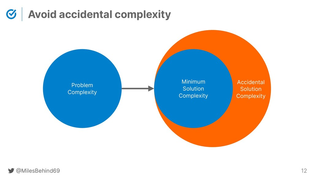 @ MilesBehind69 12 Avoid accidental complexity ...