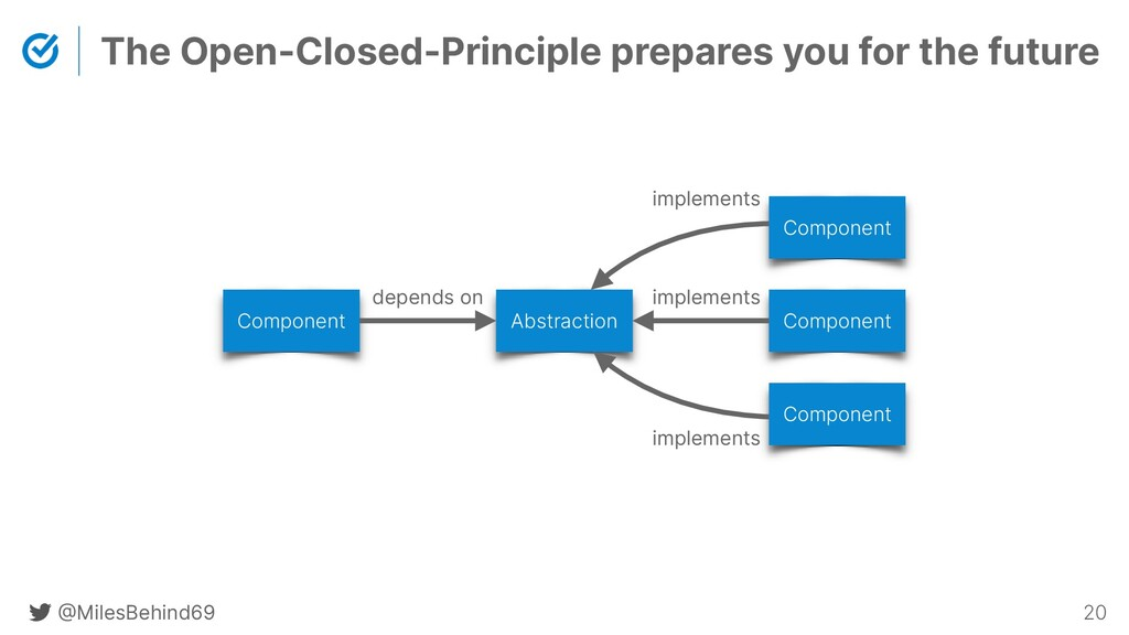 @ MilesBehind69 20 The Open-Closed-Principle pr...