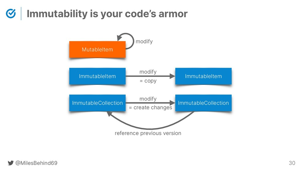 @ MilesBehind69 30 Immutability is your code's ...