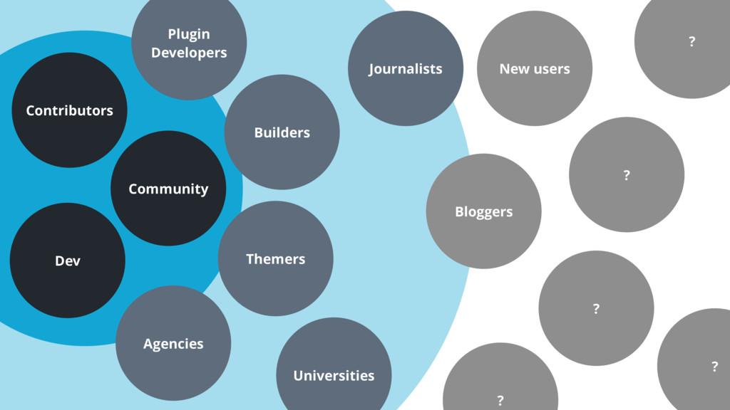 Agencies Dev New users Universities Journalists...