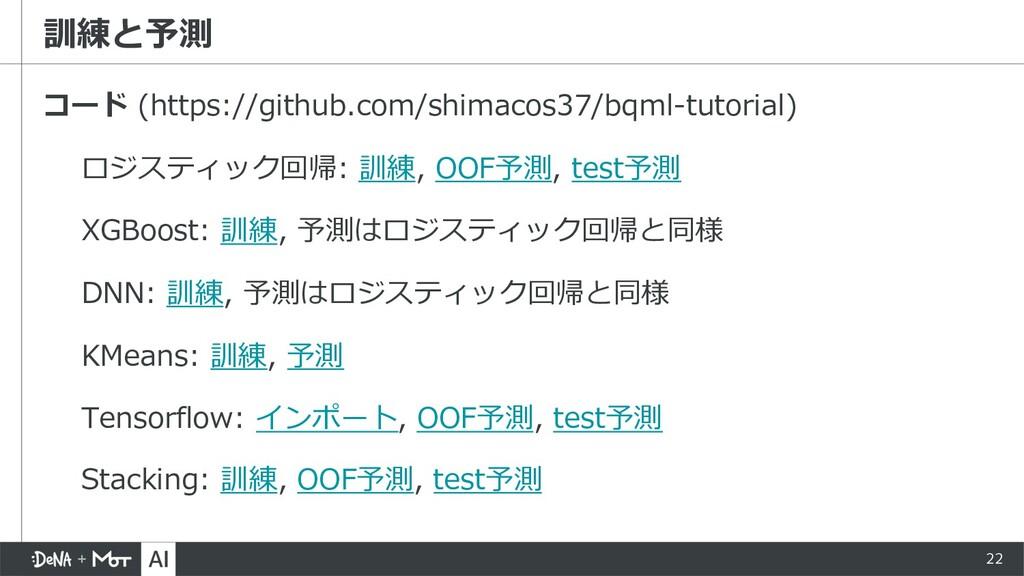 22 コード (https://github.com/shimacos37/bqml-tuto...