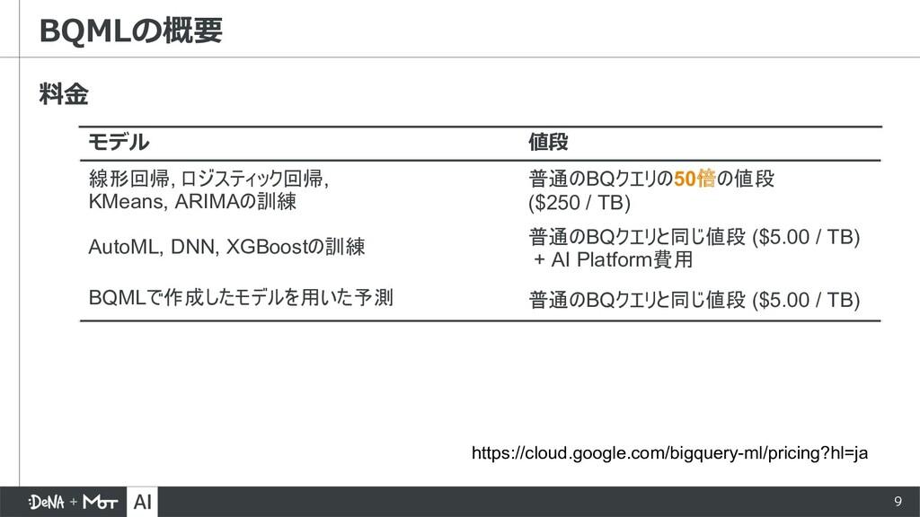 9 料⾦ BQMLの概要 https://cloud.google.com/bigquery-...