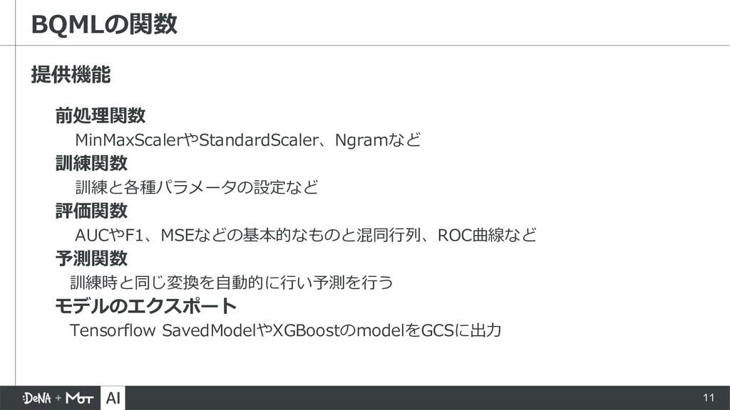 11 提供機能 前処理関数 MinMaxScalerやStandardScaler、Ngram...