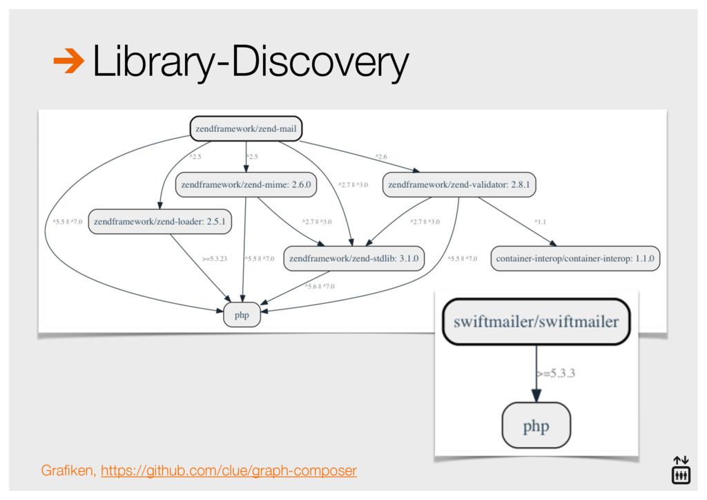 Library-Discovery Grafiken, https://github.com/c...