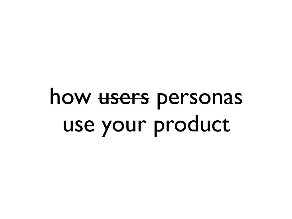 how users personas use your product