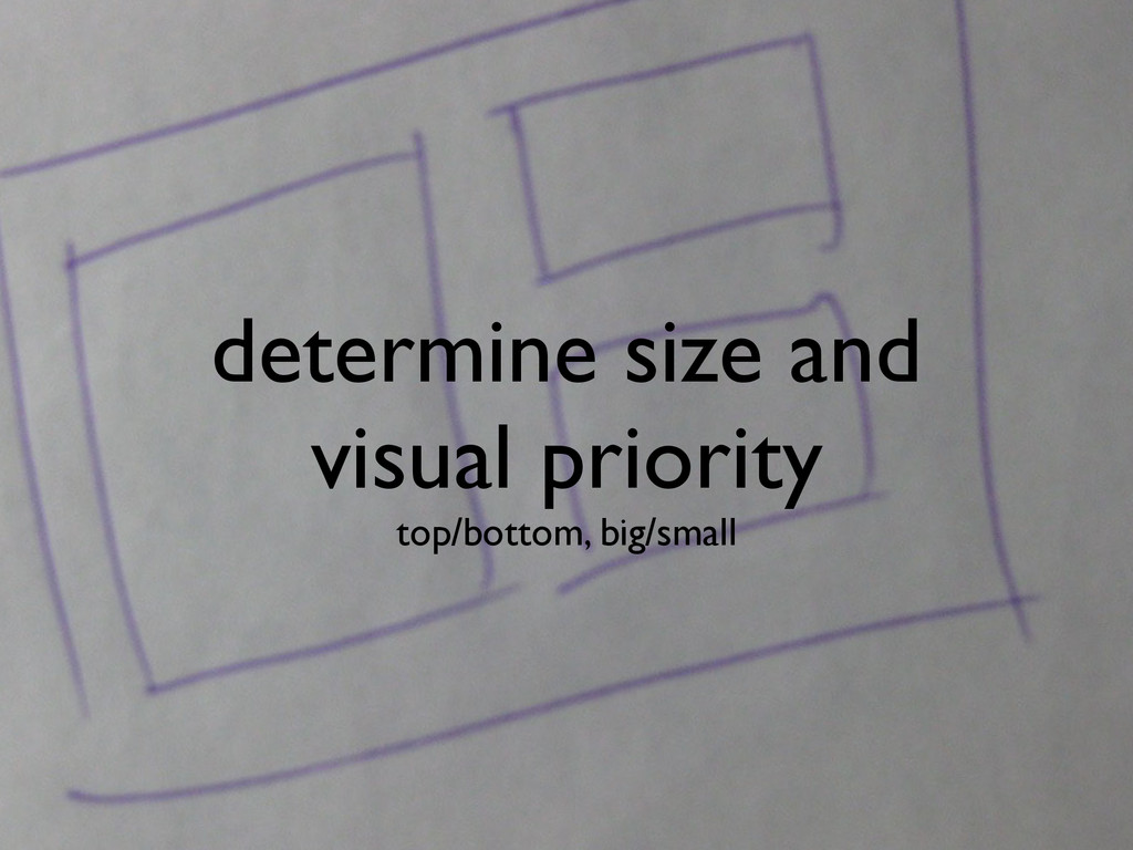 determine size and visual priority top/bottom,...