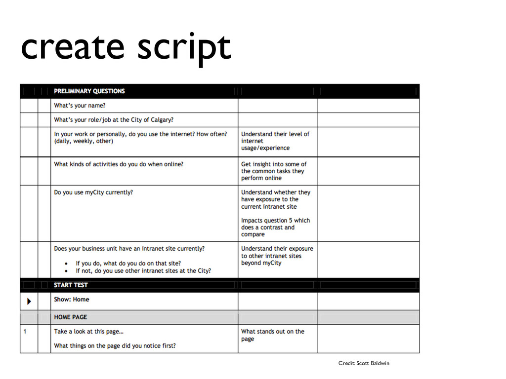 create script Credit: Scott Baldwin