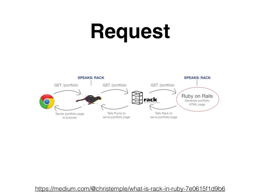 Request https://medium.com/@christemple/what-is...