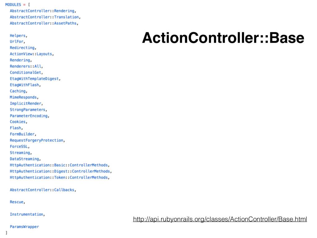 ActionController::Base http://api.rubyonrails.o...
