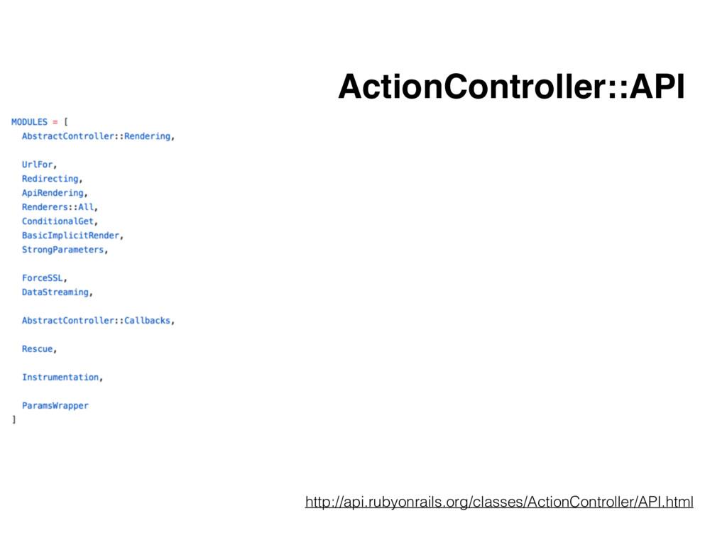 ActionController::API http://api.rubyonrails.or...