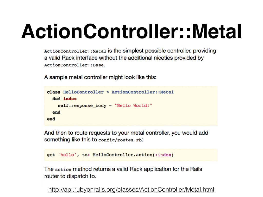 ActionController::Metal http://api.rubyonrails....
