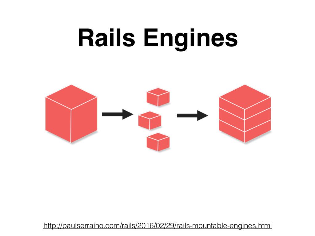 http://paulserraino.com/rails/2016/02/29/rails-...