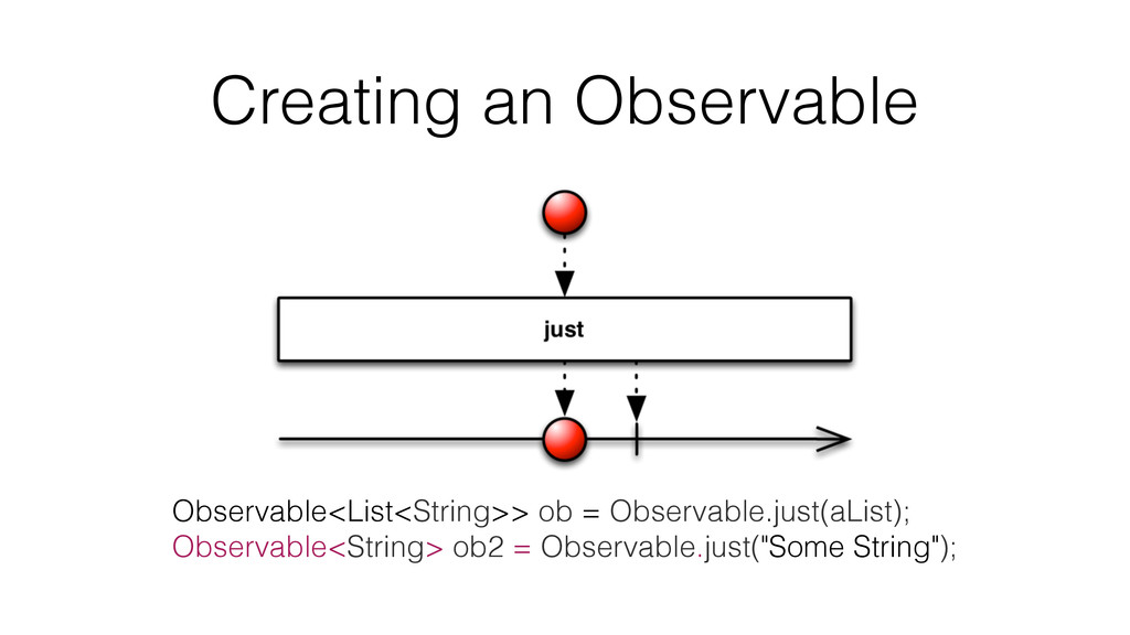 Creating an Observable Observable<List<String>>...