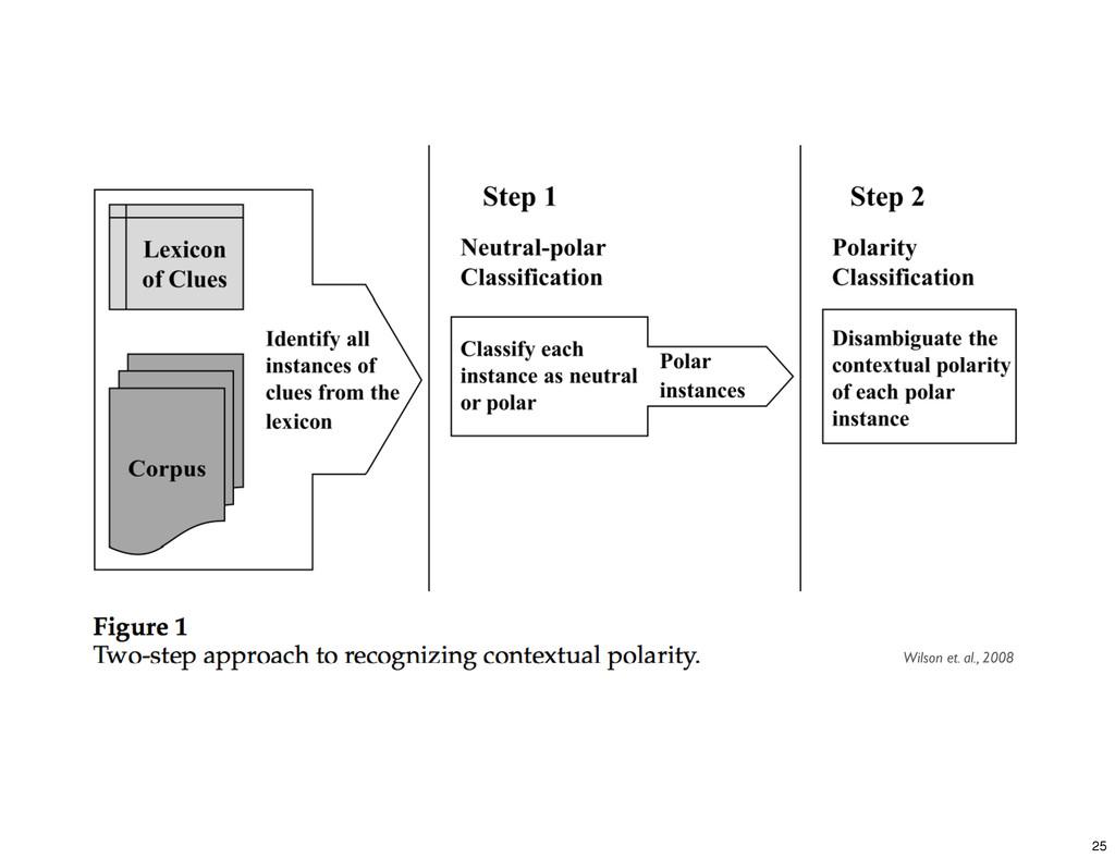 Wilson et. al., 2008 25