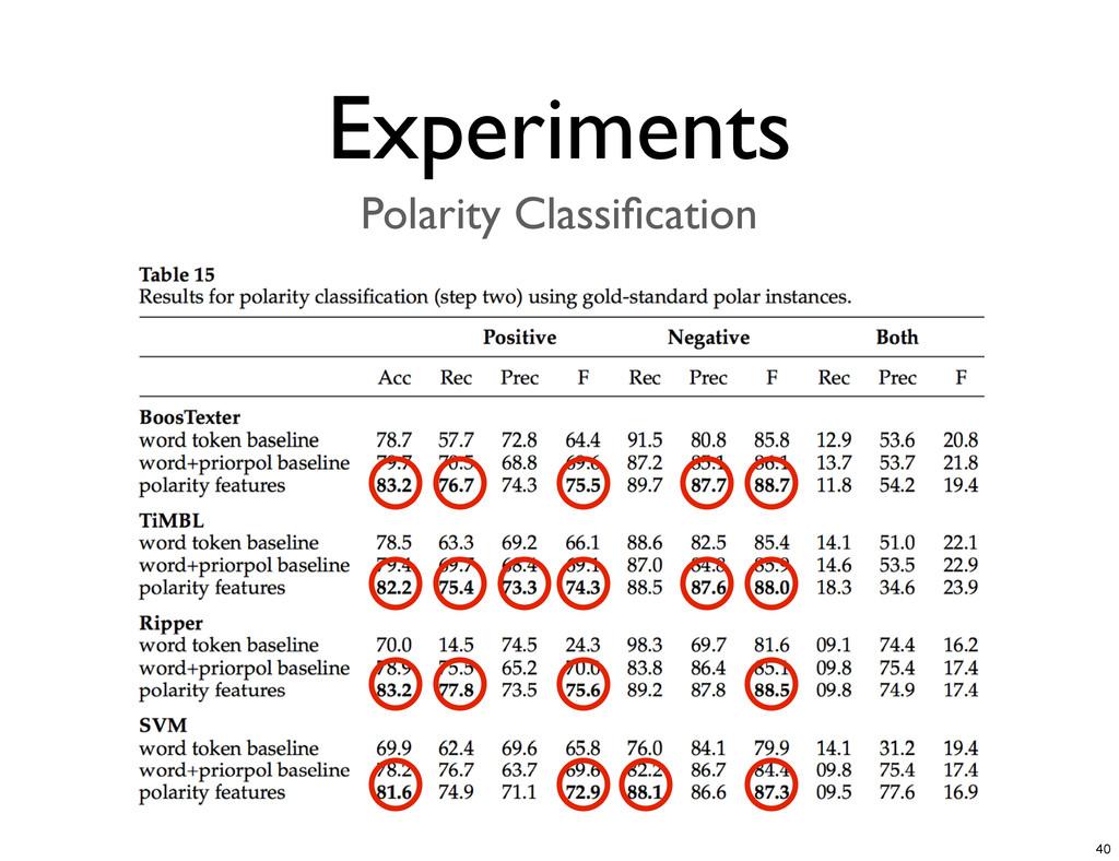 Experiments Polarity Classification 40