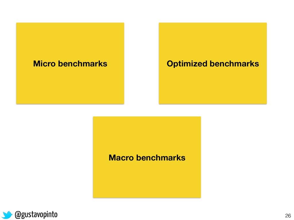 26 Micro benchmarks Optimized benchmarks Macro ...