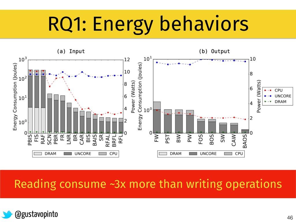 46 RQ1: Energy behaviors @gustavopinto Reading ...