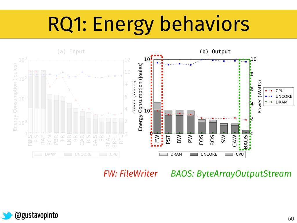 50 RQ1: Energy behaviors @gustavopinto FW: File...