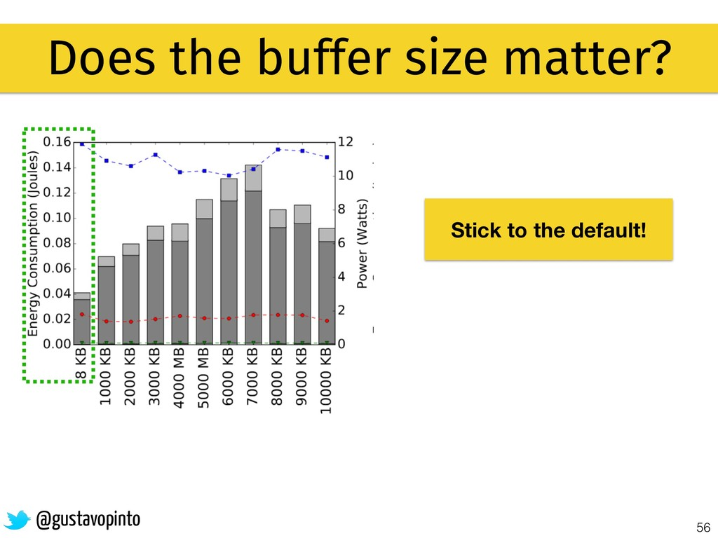 56 Does the buffer size matter? @gustavopinto S...
