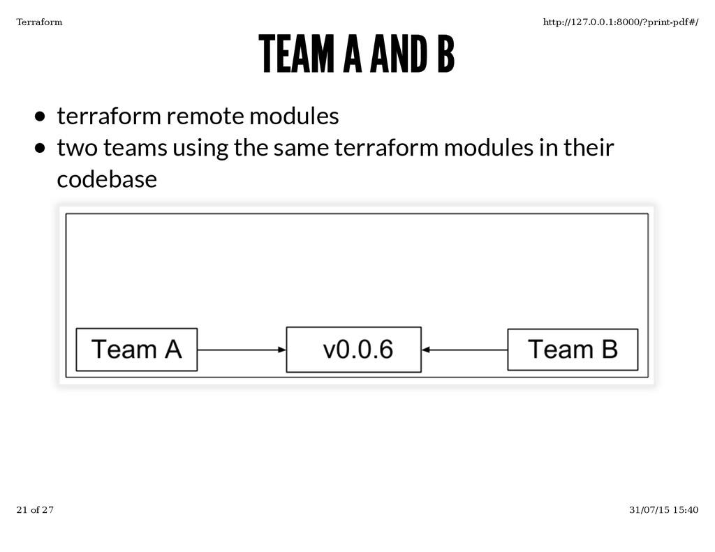 TEAM A AND B TEAM A AND B terraform remote modu...