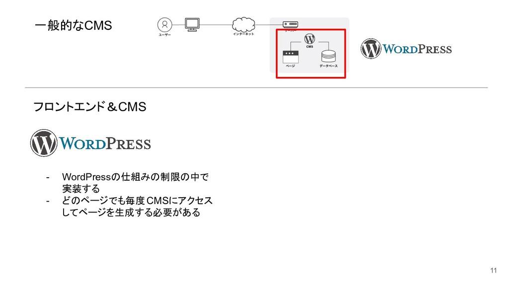 一般的なCMS フロントエンド&CMS - WordPressの仕組みの制限の中で 実装する ...