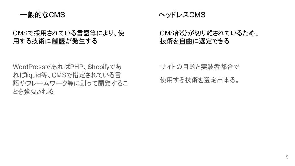 サイトの目的と実装者都合で 使用する技術を選定出来る。 一般的なCMS ヘッドレスCMS CM...