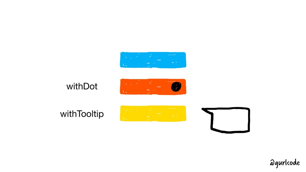 with Tooltip with Dot withTooltip withDot @gurl...