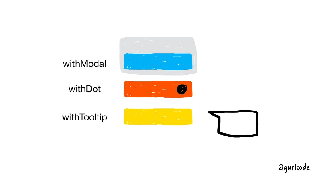 with Tooltip with Dot with Modal withDot withMo...