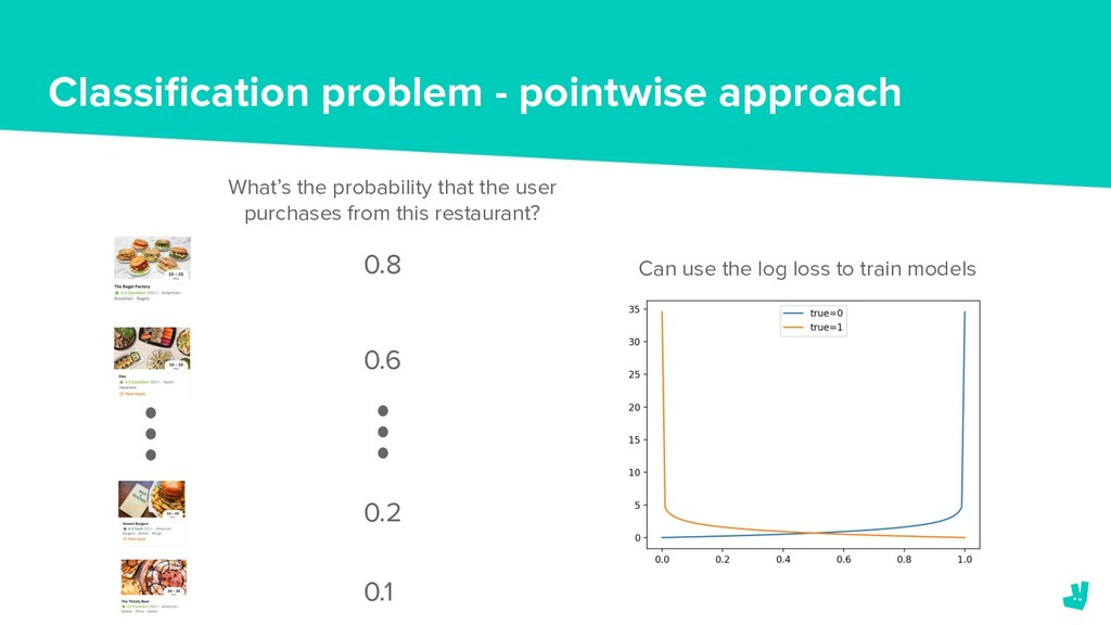 Classification problem - pointwise approach What...
