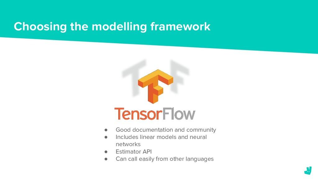 Choosing the modelling framework ● Good documen...