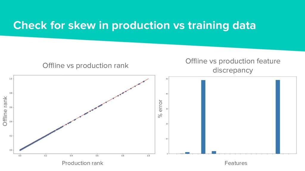 Check for skew in production vs training data P...
