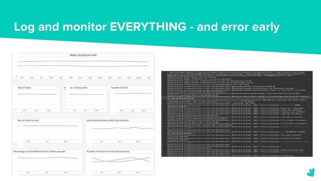 Log and monitor EVERYTHING - and error early