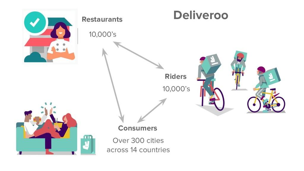 Restaurants 10,000's Riders 10,000's Consumers ...