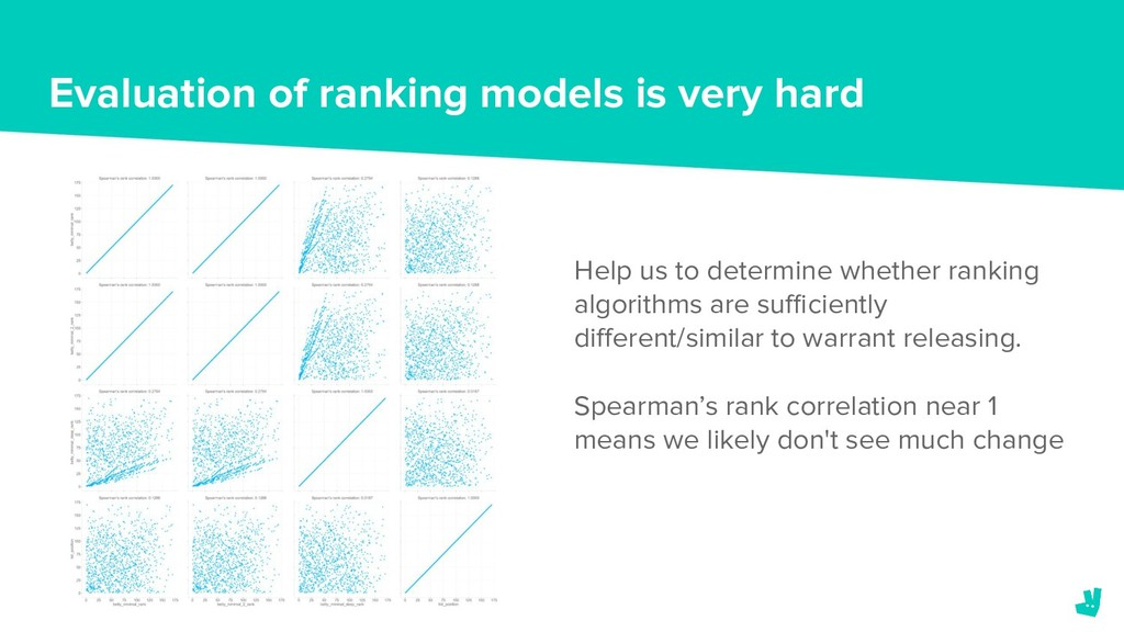 Evaluation of ranking models is very hard Help ...