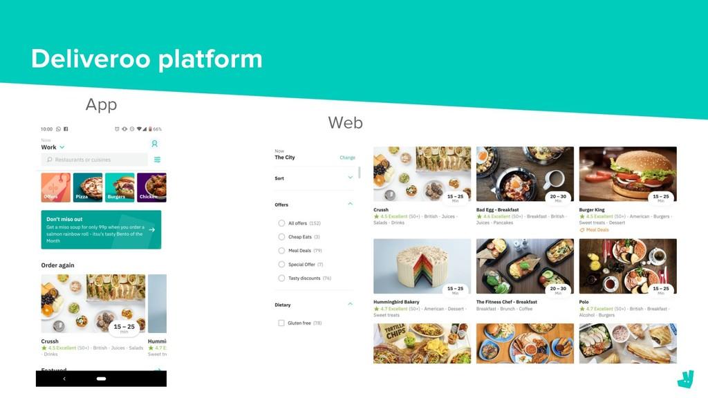 Deliveroo platform Web App