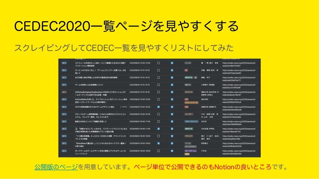 CEDEC2020一覧ページを見やすくする スクレイピングしてCEDEC一覧を見やすくリスト...