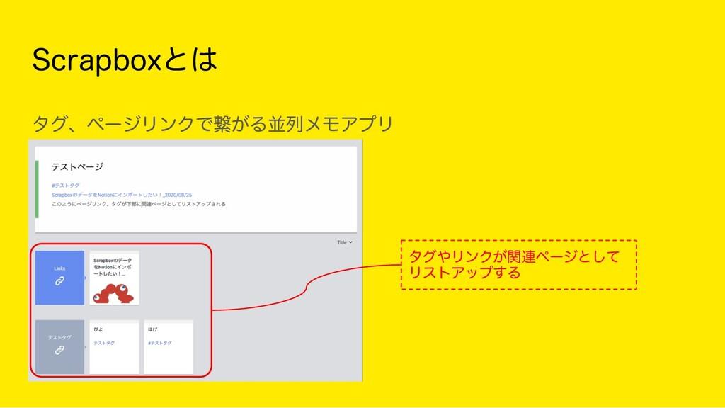Scrapboxとは タグ、ページリンクで繋がる並列メモアプリ タグやリンクが関連ページと...