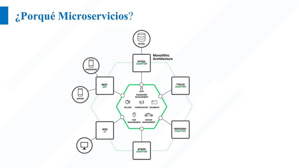 ¿Porqué Microservicios?
