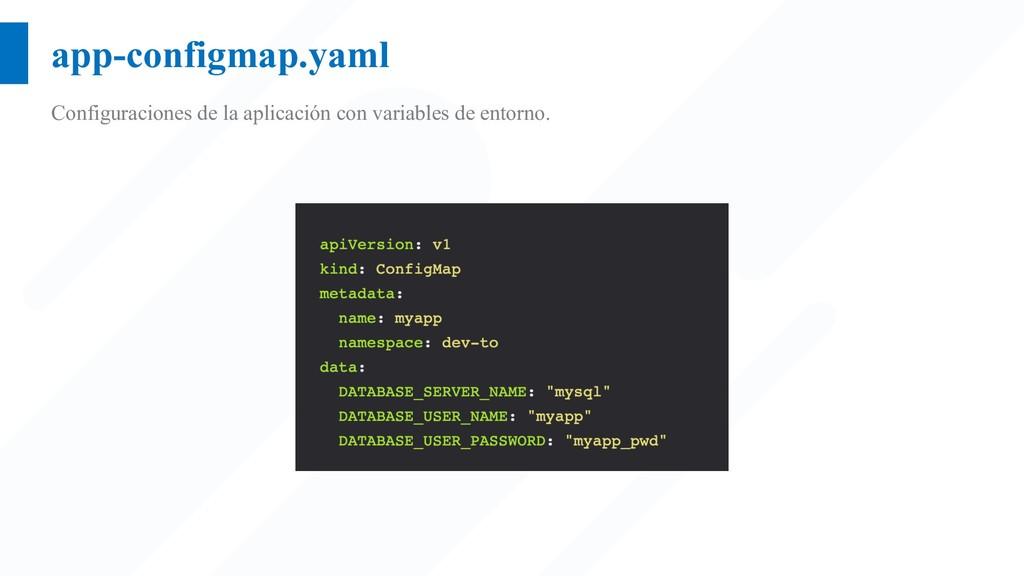 app-configmap.yaml Configuraciones de la aplica...