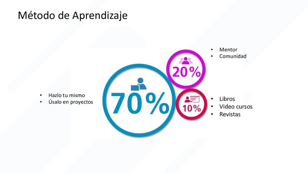 Método de Aprendizaje • Libros • Video cursos •...