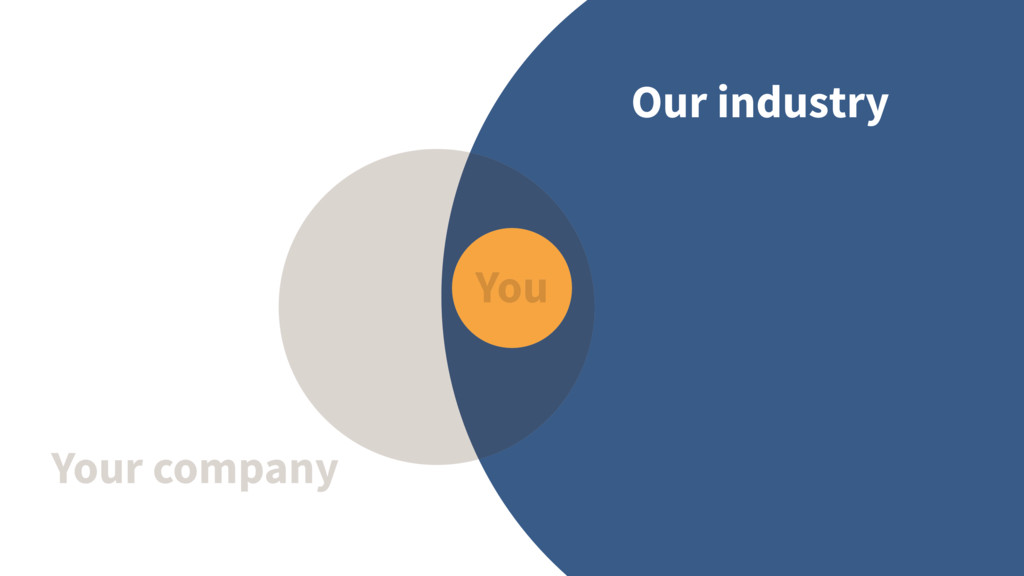Our industry Your company You