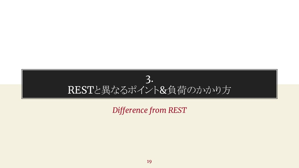 3. RESTと異なるポイント&負荷のかかり方 Difference from REST 19