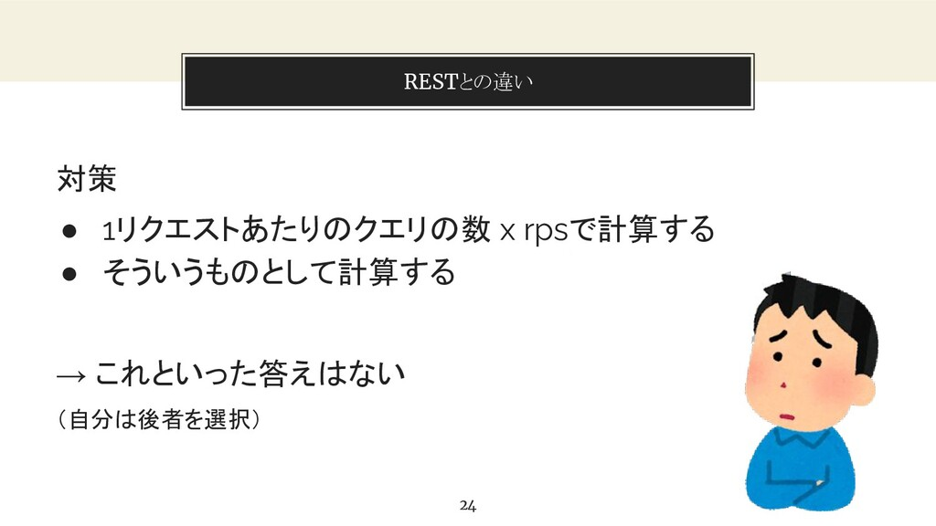 You can also split your content RESTとの違い 24 対策 ...